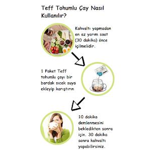 Orjinal Teff Tohumlu Çay Nasıl Kullanılır?