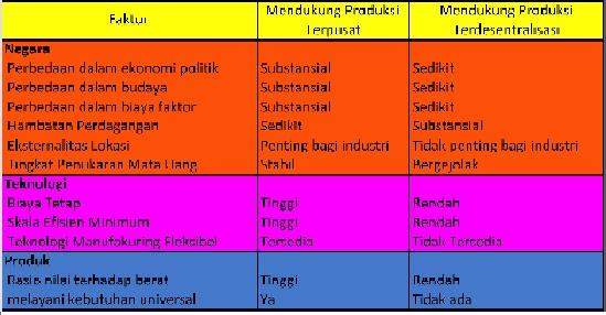 8 Manajemen Bisnis Skala UKM