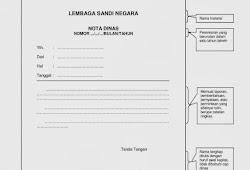 Contoh Surat Perintah Tugas Dinas Akktif