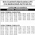 B03 GUARAITUBA/GUADALUPE | Horário de ônibus 2021 | Colombo PR