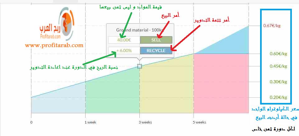 الموقع الرائعrecyclix، شركة تدوير النفايات، ظ†ط³ط¨ Recyclix.png