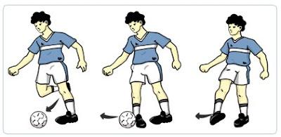 Materi Permainan Bola Besar (Sepak Bola) SMA Kela X