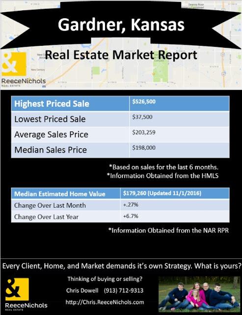 Gardner, Gardner KS, Gardner Kansas, home for sale in Gardner, Gardner homes for sale