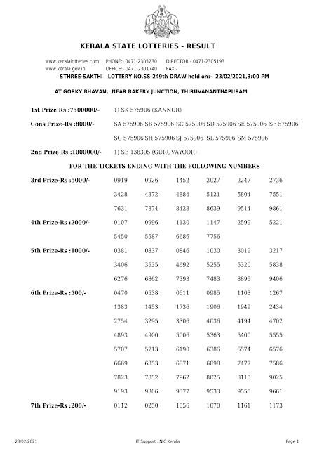 Kerala Lottery Results: 23-02-2021 Sthree Sakthi SS-249 Lottery Result sthree-sakthi-kerala-lottery-result-ss-249-today-23-02-2021 Kerala Lottery