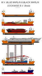 Blue Marlin Vessel, Kapal Tongkang Terbesar Di Dunia Dari Dockwise Shipping