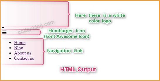 responsive navigation menu html output