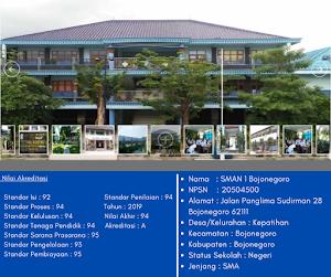 Profil Sarana Prasarana SMAN 1 Bojonegoro