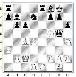 Posición de la partida de ajedrez Dizdar - Kovacevic (Sarajevo, 1988)