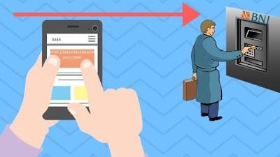 format sms PIN kartu kredit BNI