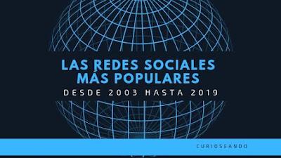 las-redes-sociales-mas-populares-desde-2003-hasta-2019.jpg