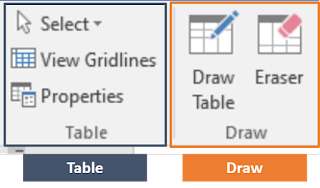 Using Layout Table Option in MS-Word Hindi Notes