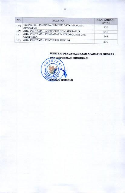 KEPMENPANRB Nomor 1128 Tahun 2021 Lampiran 5