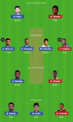 WI vs IND dream 11 team | IND vs WI