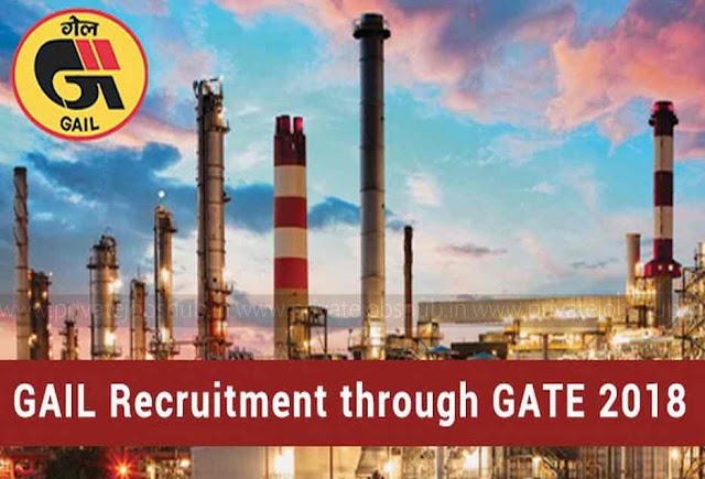GAIL Recruitment through GATE