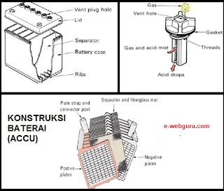 Konstruksi Baterai