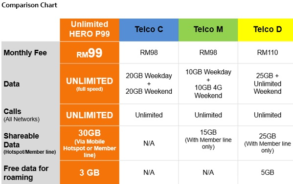 U MOBILE CUSTOMERS ENJOY MOST UNBEATABLE UNLIMITED MOBILE EXPERIENCE