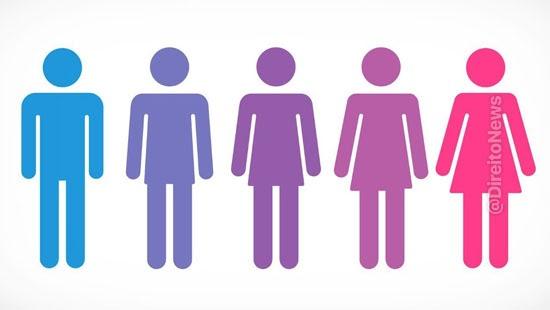 tj conceito mulher medida protetiva transexual