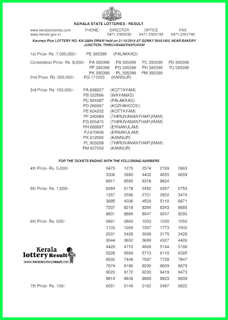 Kerala Lottery Result 31-10-2019 Karunya Plus KN-288 Lottery Result-keralaLotteryResult.Net