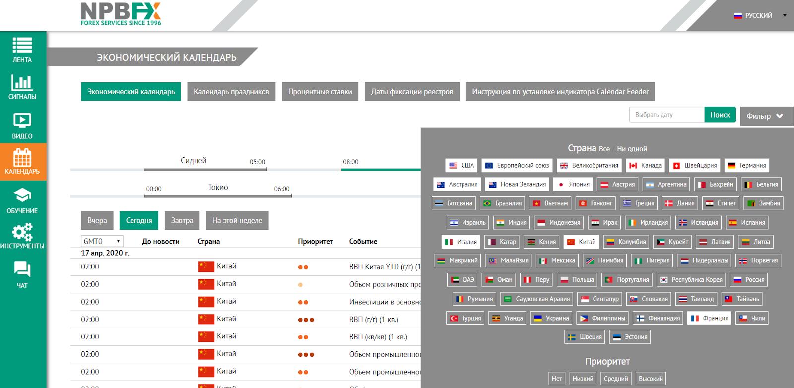 Раздел «Календарь» Аналитического портала NPBFX