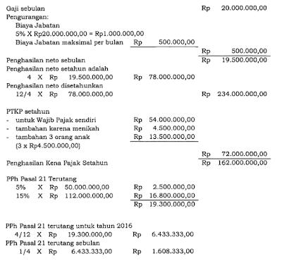 raden agus suparman : Contoh penghitungan PPh Pasal 21 atas penghasilan pegawai yang kewajiban pajak  subjektifnya sebagai  Subjek  Pajak  dalam  negeri  dimulai  setelah permulaan  tahun pajak, dan mulai bekerja pada tahun berjalan