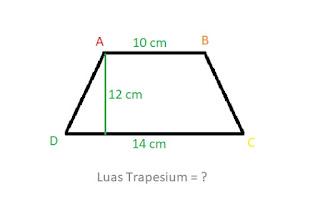 Contoh Soal Luas Trapesium