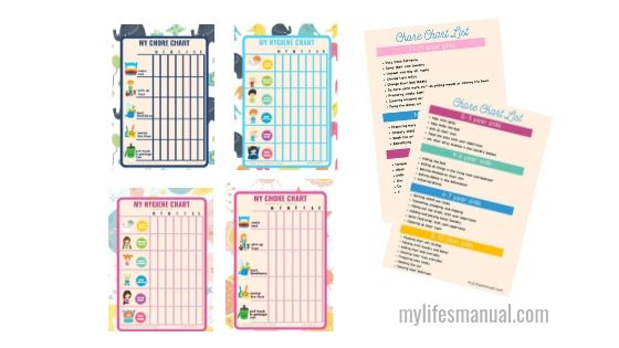 Chore Charts for Kids. Plus Hygiene Chart Printables
