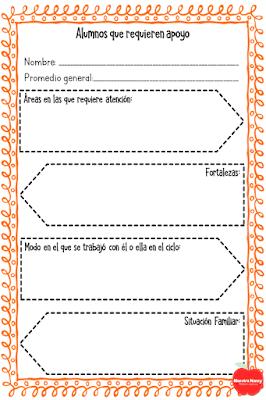 fichas-descriptivas-informes-grupo-alumno