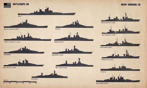 List of aircraft carriers of World War II