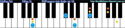 acorde piano chord (FA#m con bajo en LA) o (SOLbm bajo en LA)