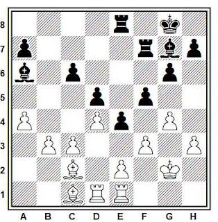 Posición de la partida de ajedrez Ilyin - Komarov (URSS, 1980)