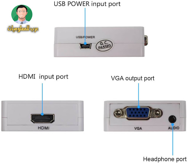 طريقة توزيع صورة الرسيفرات hd علي اكتر من تلفزيون, Converter - HDMI convert to AV (HDMI-2AV), وصلة تحويل من hdmi الى rca, توصيل الريسيفر بالكمبيوتر بالصور, micro usb to hdmi adapter, تحويل rf الى hdmi, convert vga to hdmi, micro usb to hdmi, best monitor cables for gaming, hdmi to vga, hdmi 2 av, شرح وصلة hdmi, rf to av converter