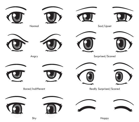ekspresi mata