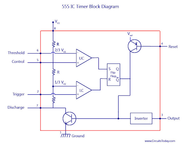 Gambar-diagram-blok-ic-555