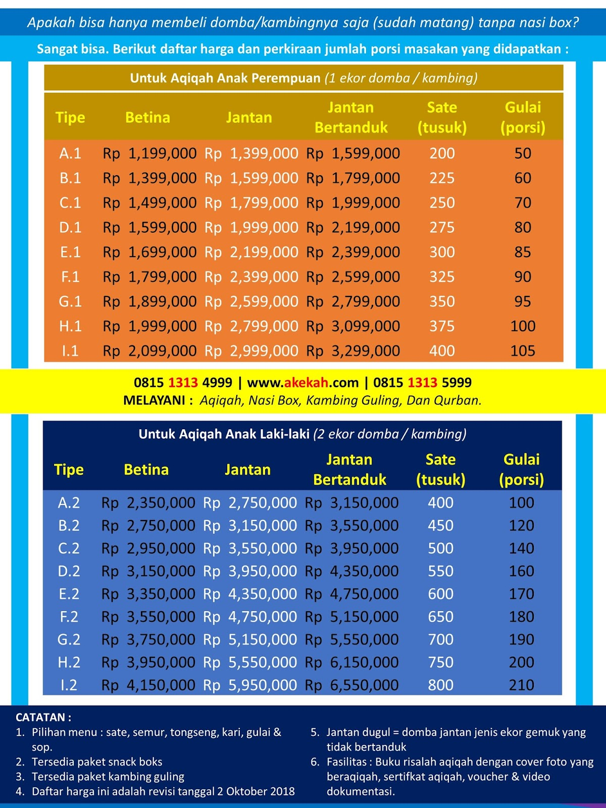Harga Paket Aqiqah & Catering Wilayah Kecamatan Nanggung Bogor
