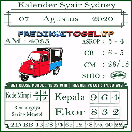 Kalender Prediksi Sydney Jumat 07 Agustus 2020