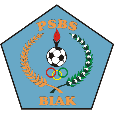 2019 2020 Recent Complete List of PSBS Biak Numfor Roster 2019 Players Name Jersey Shirt Numbers Squad - Position