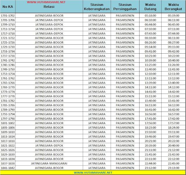 Jadwal Lengkap Kereta Api KRL Commuterline Commuter Line Dari Stasiun Pasar Senen ke Stasiun Bogor Depok Manggarai Tanah Abang Terbaru 2019