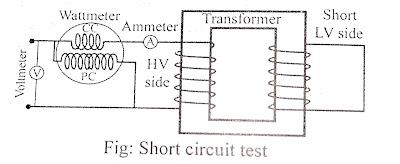 transformer short circuit test