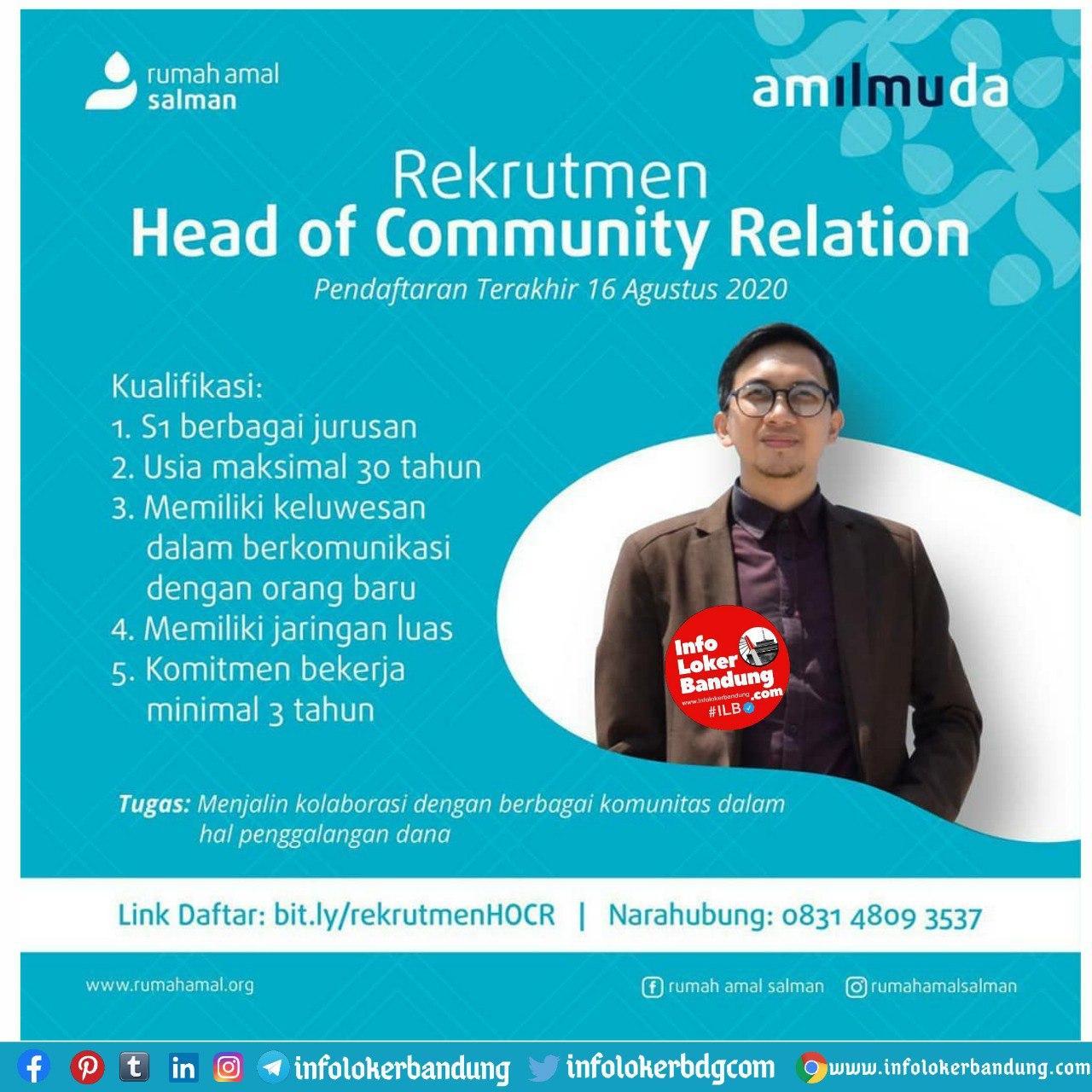 Lowongan Kerja Rumah Amal Salman Bandung Agustus 2020