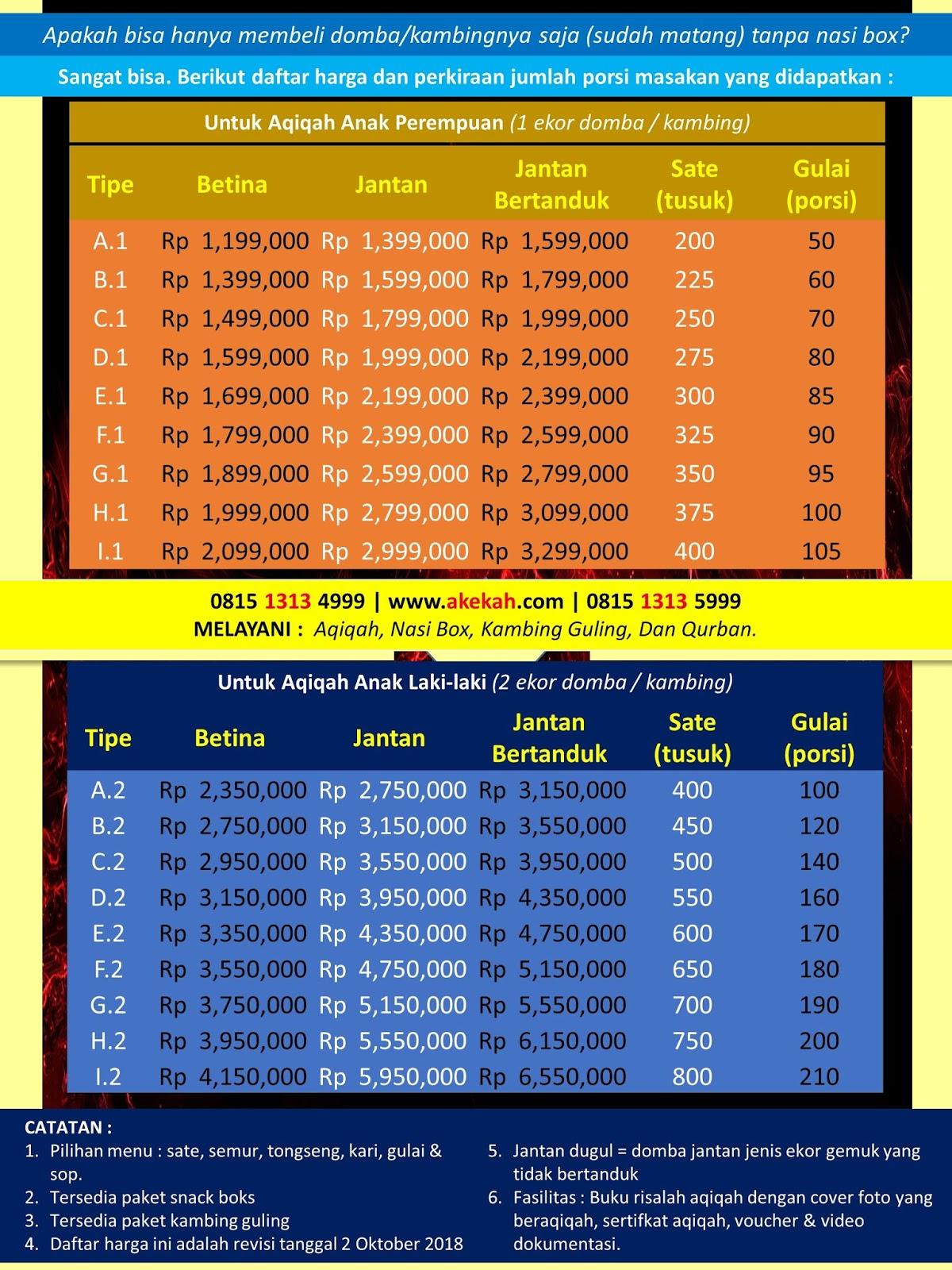 Harga Paket Akikah Dan Catering Plus Untuk Anak Wilayah Kabupaten Bogor