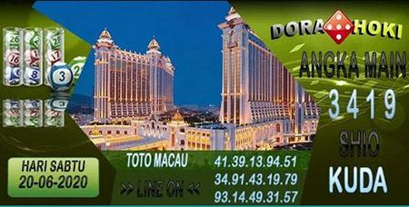 Prediksi Toto Macau Dora Hoki