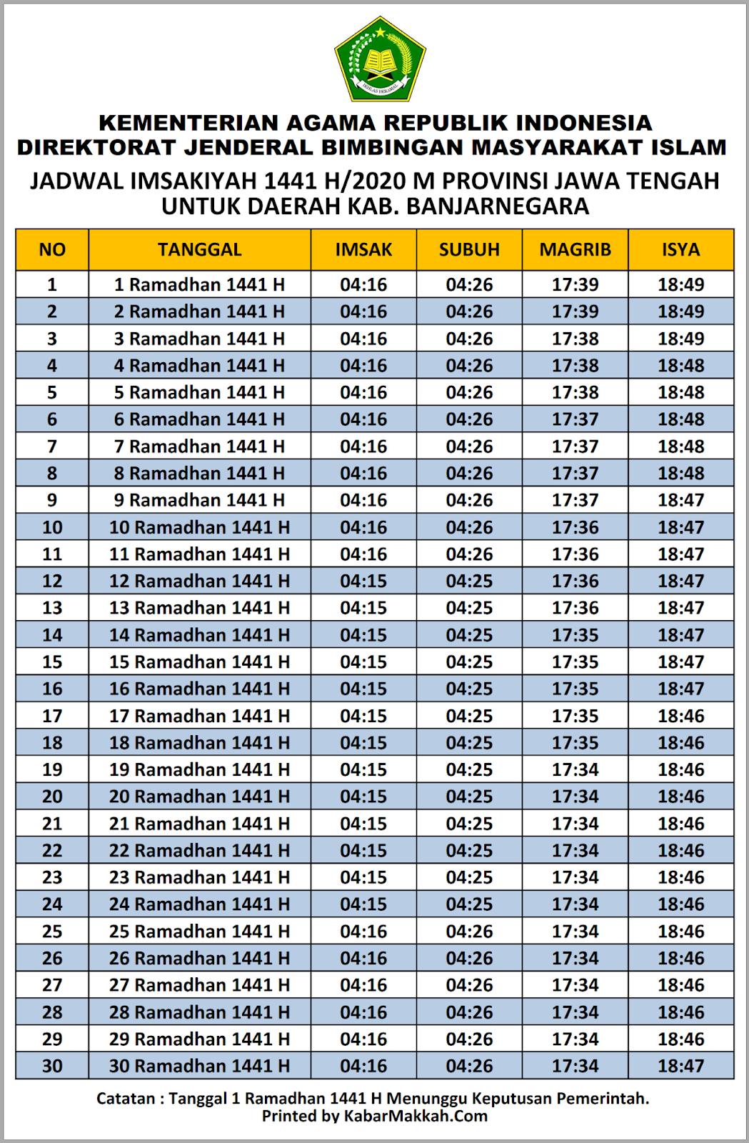 Jadwal Imsakiyah Banjarnegara 2020
