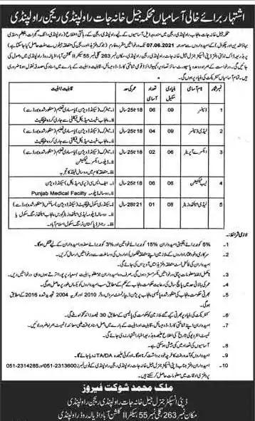 Jail Khana Jat Jobs 2021 Punjab