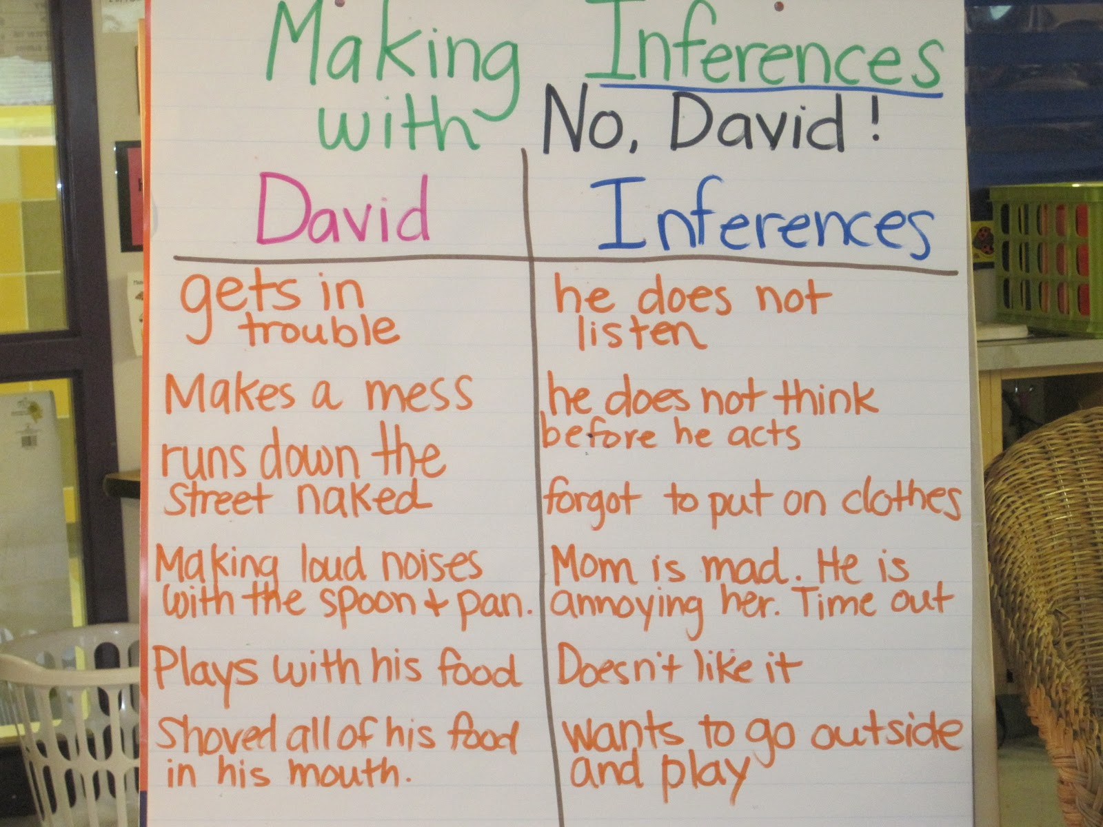 It S A Hoot In Second Inferencing With No David