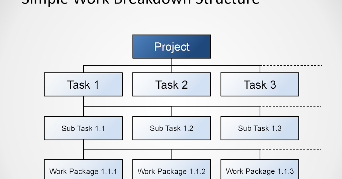Free Simple Work Breakdown Structure Diagram for PowerPoint  ENGINEERING MANAGEMENT