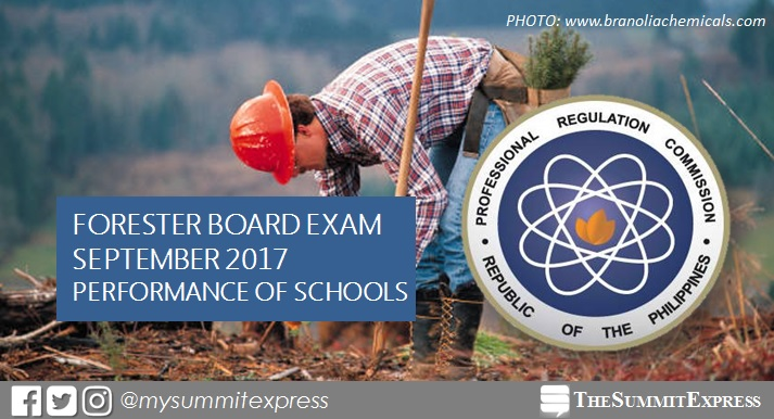 Top performing school, performance of schools Forester board exam September 2017