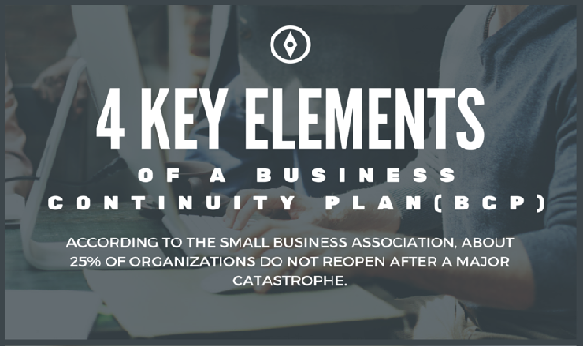 4 Key Elements of a Business Continuity Plan #infographic