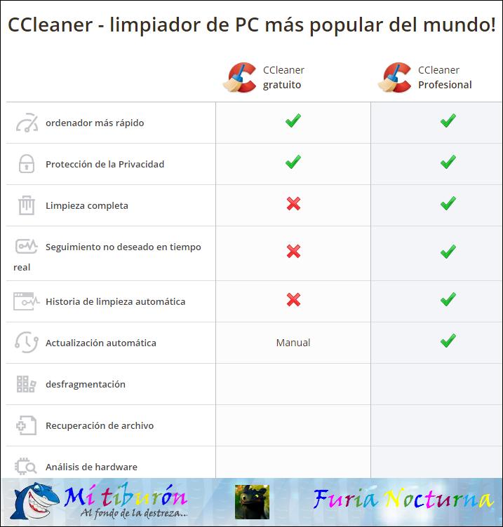 CCleaner  Profesional v5.26.5937 (2017)