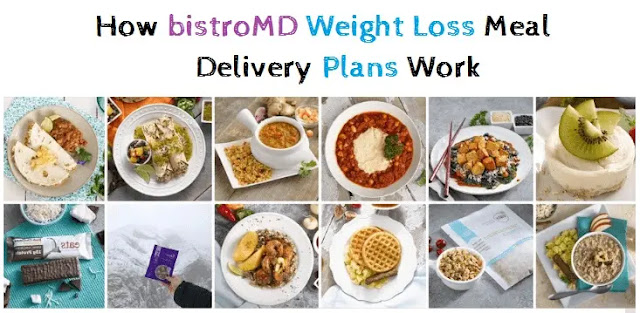 1. How bistro MD Weight Loss Meal Delivery Plans Work