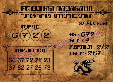 Prediksi Nagasaon Macau Sabtu